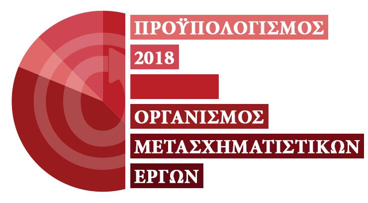 Οργανισμός Μετασχηματιστικών Έργων: προϋπολογισμός 2018