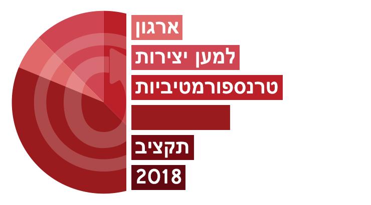 """""""ארגון למען יצירות טרנספורמטיביות: תקציב 2018"""