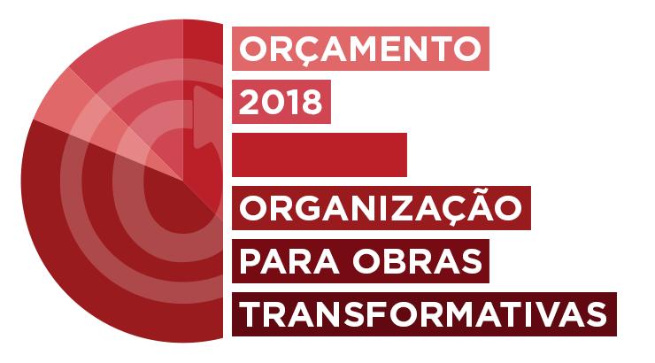 Orçamento de 2018 da Organização para Obras Transformativas