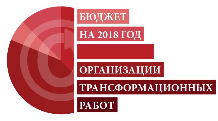 Организация Трансформационных Работ: бюджет на 2018 год