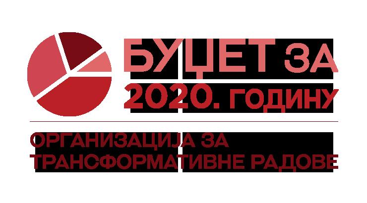 Oрганизација за трансформативне радове: Буџет за 2020. годину