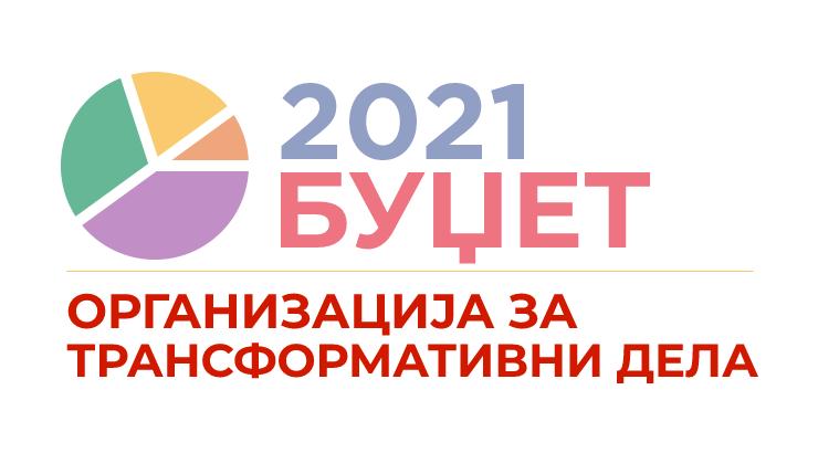 Организација за трансформативни дела: ажуриран буџет за 2021