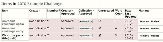 Pink table with a series of entries called 'awesome chalenge agan.' Creator column says aworldinside, Member column is Y, Creator approved column says approved. Collection approved drop down says approved, Unrevealed tick box is selected. On far right are two links, Manage and Delete.